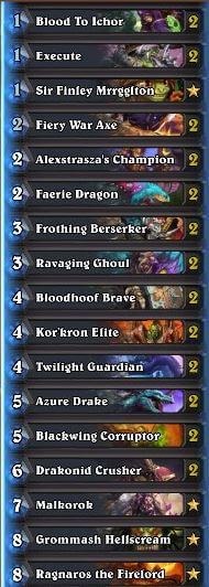 Dragon Warrior Deck Old Gods Standard
