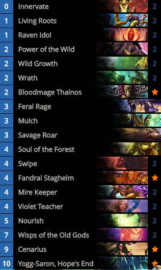 Forsen Token Druid with Cenarius and Yogg Saron Deck