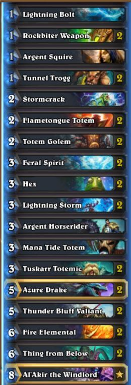 Best Shaman Deck August 16 Season 29