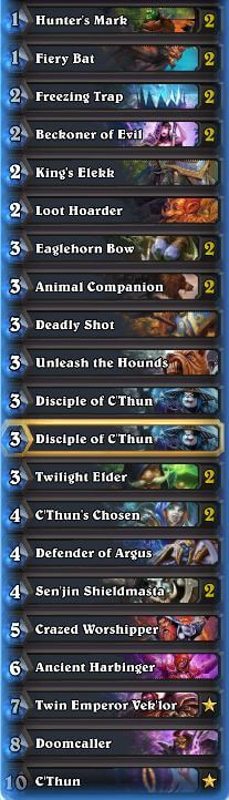 C'Thun Control Hunter Deck