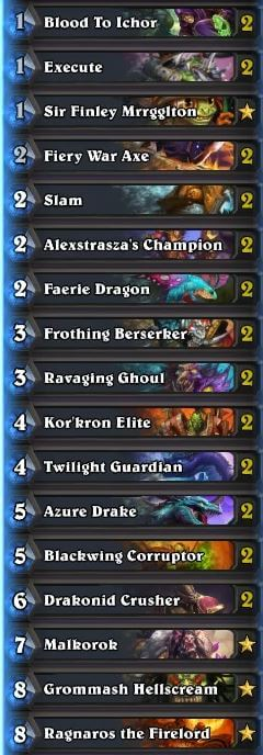 Trump Dragon Warrior Deck