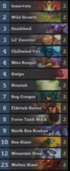 How to Beat Heroic Karazhan Magic Mirror Decklist