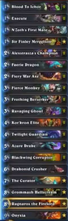 Sjow Rank 1 Legend Karazhan Dragon Warrior w The Curator
