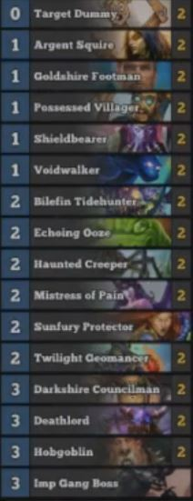 Deck List for Heroic Karazhan Netherspite The Spire Wing