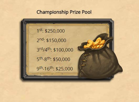 Hearthstone Blizzcon Championship Prize Pool Rewards
