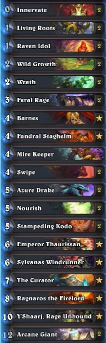 Hotform Top 10 Legend Y'Shaarj Curator Druid Deck