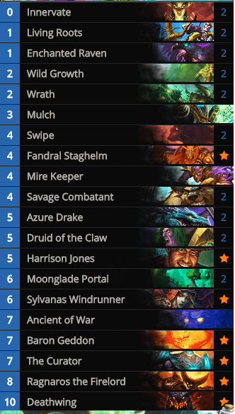 Forsen Legend Beast Druid Deck Nov 16