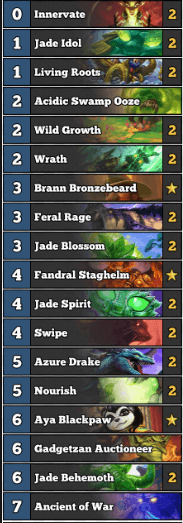 Best Druid Deck January 2017 Season 34