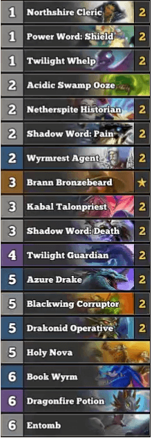 Best Priest Deck January 2017 Season 34