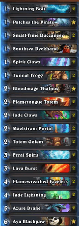 Best Shaman Deck January 2017 Season 34