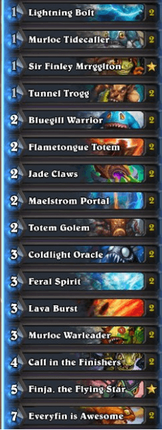 MrYagut Murloc Shaman w Finja Everyfin is Awesome