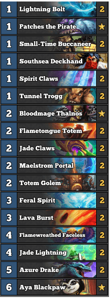 Best Shaman Deck February 2017 Season 35