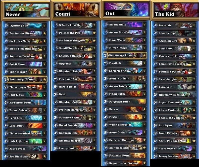 Amnesiac NA Winter Prelims 17 Decks