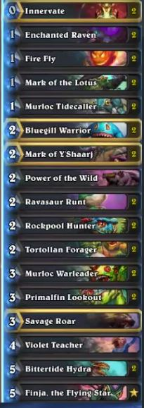 Un'Goro Druid Token Murloc Deck by Thijs