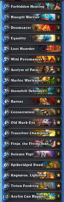 Wild Tier List May 2017 Anyfin Murloc Paladin