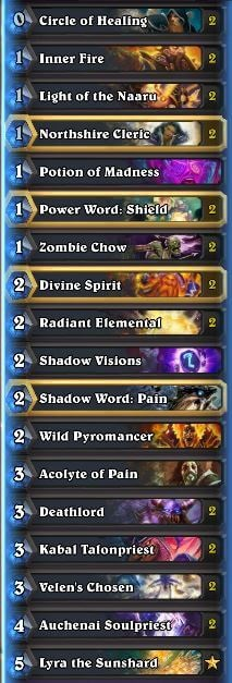 August Wild tier list Inner fire Priest